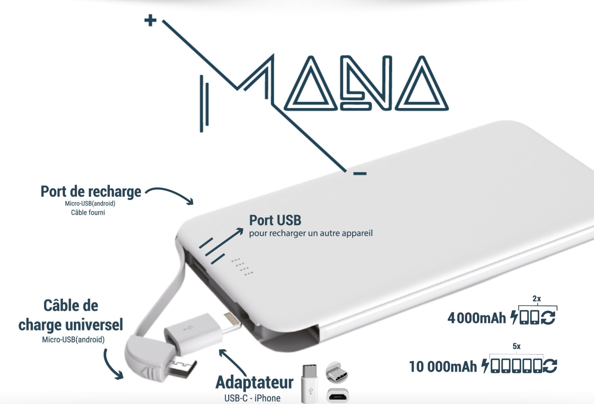 MANA details
